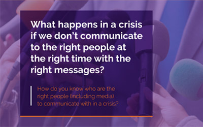 What happens in a crisis if we don't communicate to the right people at the right time with the right messages?